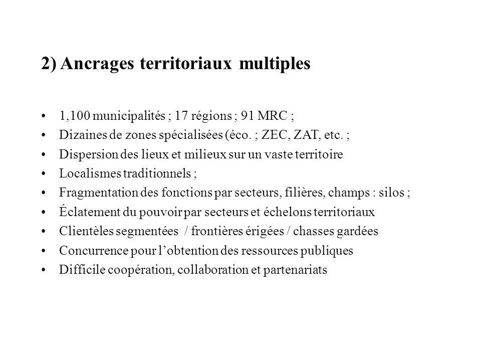 2) Ancrages territoriaux multiples 1,100 municipalités ; 17 régions ; 91 MRC ; Dizaines de zones spécialisées (éco. ; ZEC, ZAT, etc. ; Dispersion des
