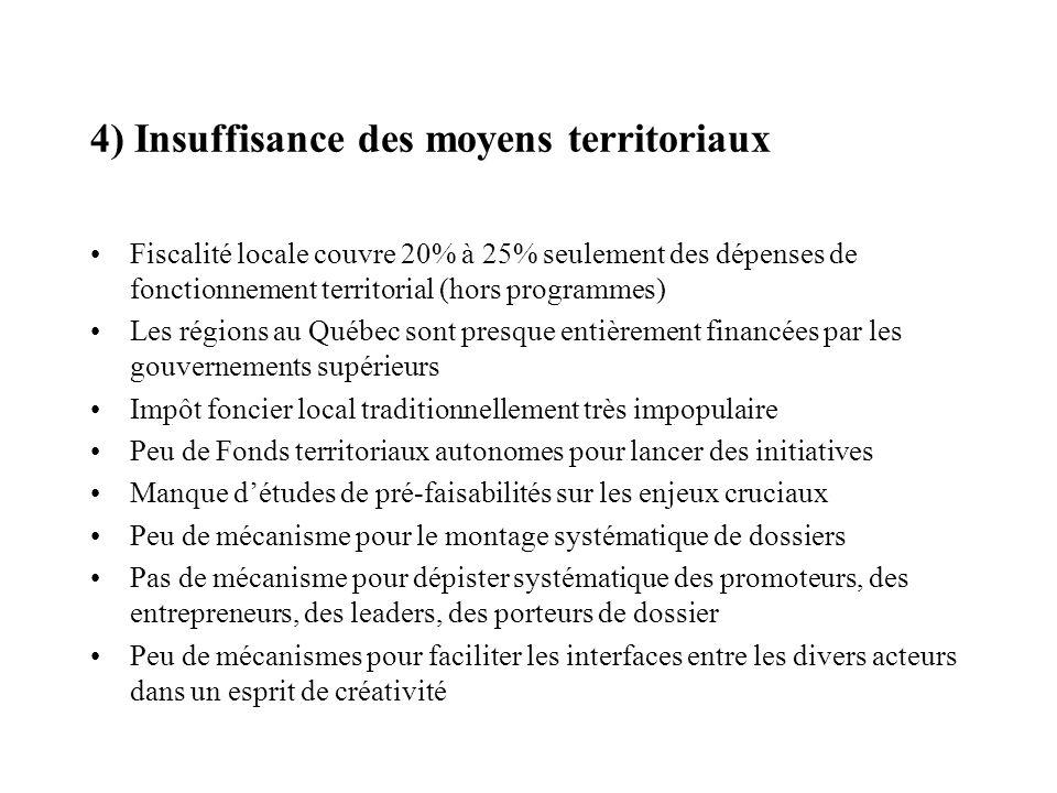 4) Insuffisance des moyens territoriaux Fiscalité locale couvre 20% à 25% seulement des dépenses de fonctionnement territorial (hors programmes) Les r