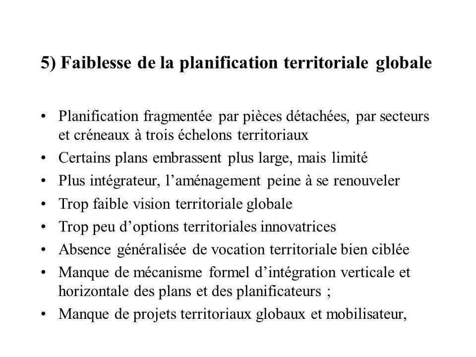 5) Faiblesse de la planification territoriale globale Planification fragmentée par pièces détachées, par secteurs et créneaux à trois échelons territo