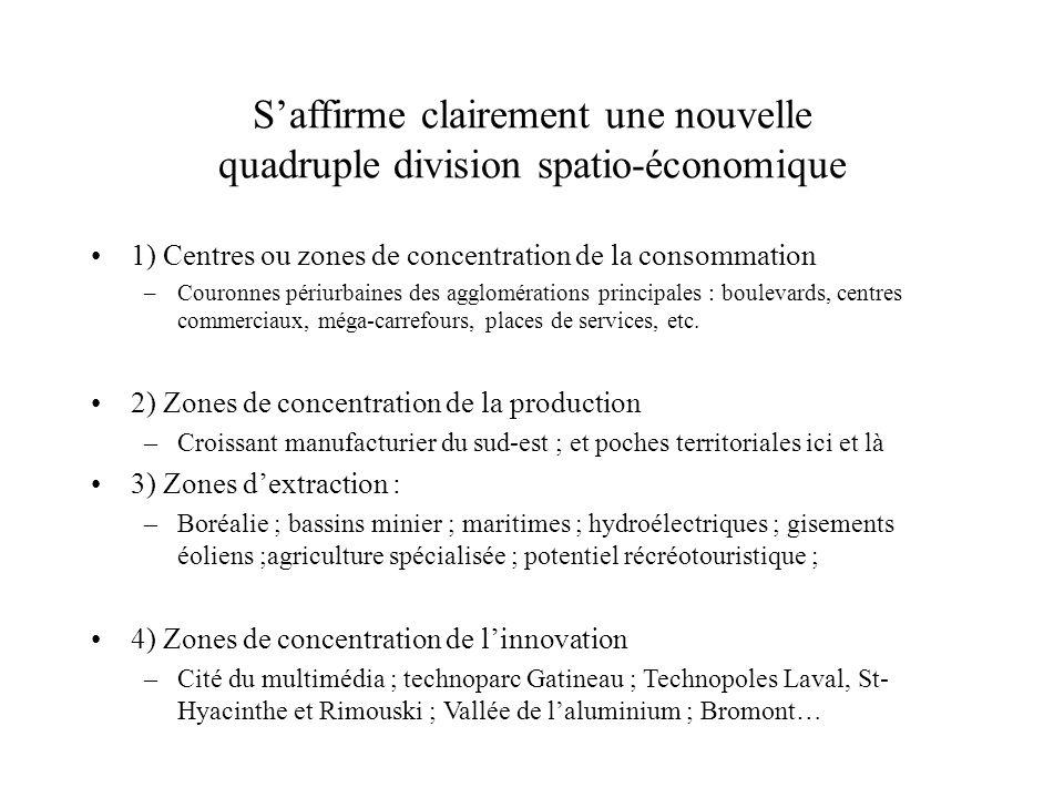 Saffirme clairement une nouvelle quadruple division spatio-économique 1) Centres ou zones de concentration de la consommation –Couronnes périurbaines