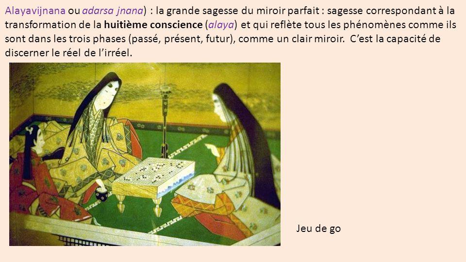 Alayavijnana ou adarsa jnana) : la grande sagesse du miroir parfait : sagesse correspondant à la transformation de la huitième conscience (alaya) et qui reflète tous les phénomènes comme ils sont dans les trois phases (passé, présent, futur), comme un clair miroir.