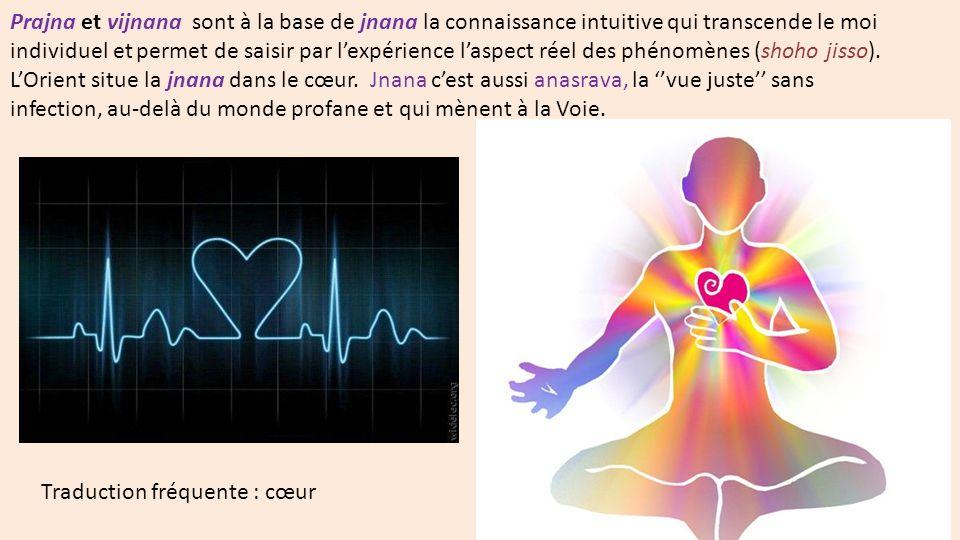 Prajna et vijnana sont à la base de jnana la connaissance intuitive qui transcende le moi individuel et permet de saisir par lexpérience laspect réel des phénomènes (shoho jisso).