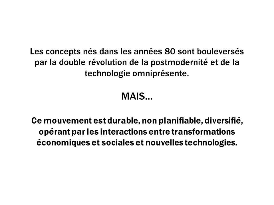 Les concepts nés dans les années 80 sont bouleversés par la double révolution de la postmodernité et de la technologie omniprésente.
