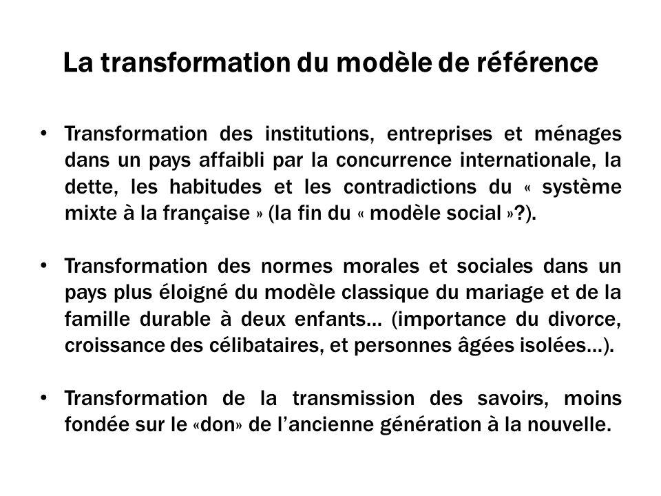 La transformation du modèle de référence Transformation des institutions, entreprises et ménages dans un pays affaibli par la concurrence internationale, la dette, les habitudes et les contradictions du « système mixte à la française » (la fin du « modèle social » ).