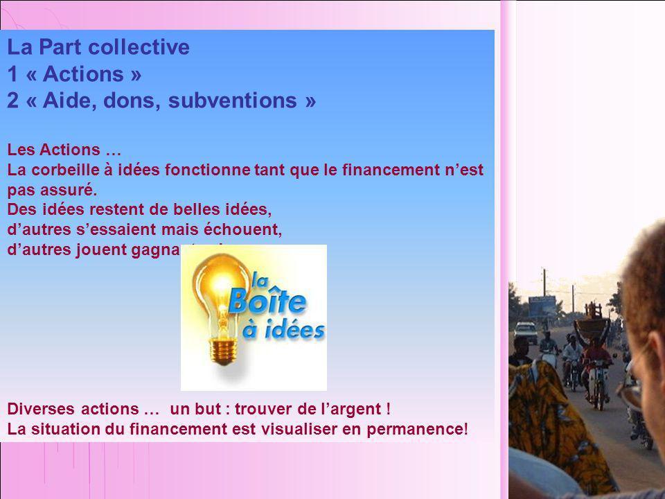 La Part collective 1 « Actions » 2 « Aide, dons, subventions » Les Actions … La corbeille à idées fonctionne tant que le financement nest pas assuré.