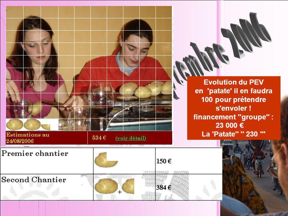 Evolution du PEV en patate il en faudra 100 pour prétendre s envoler .