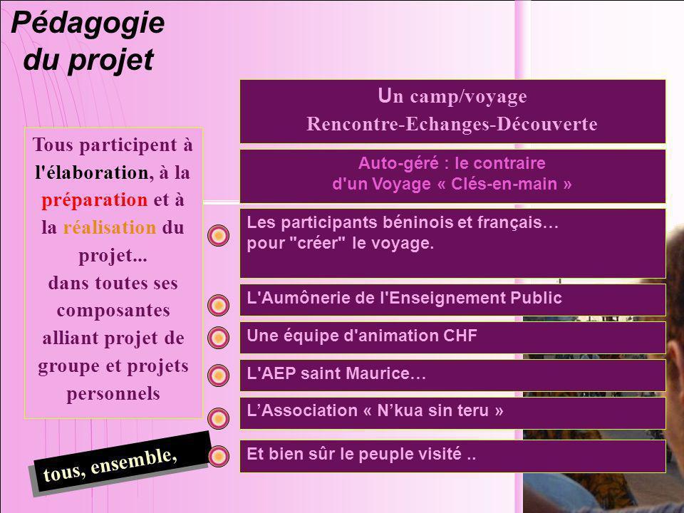 U n camp/voyage Rencontre-Echanges-Découverte Pédagogie du projet Tous participent à l élaboration, à la préparation et à la réalisation du projet...