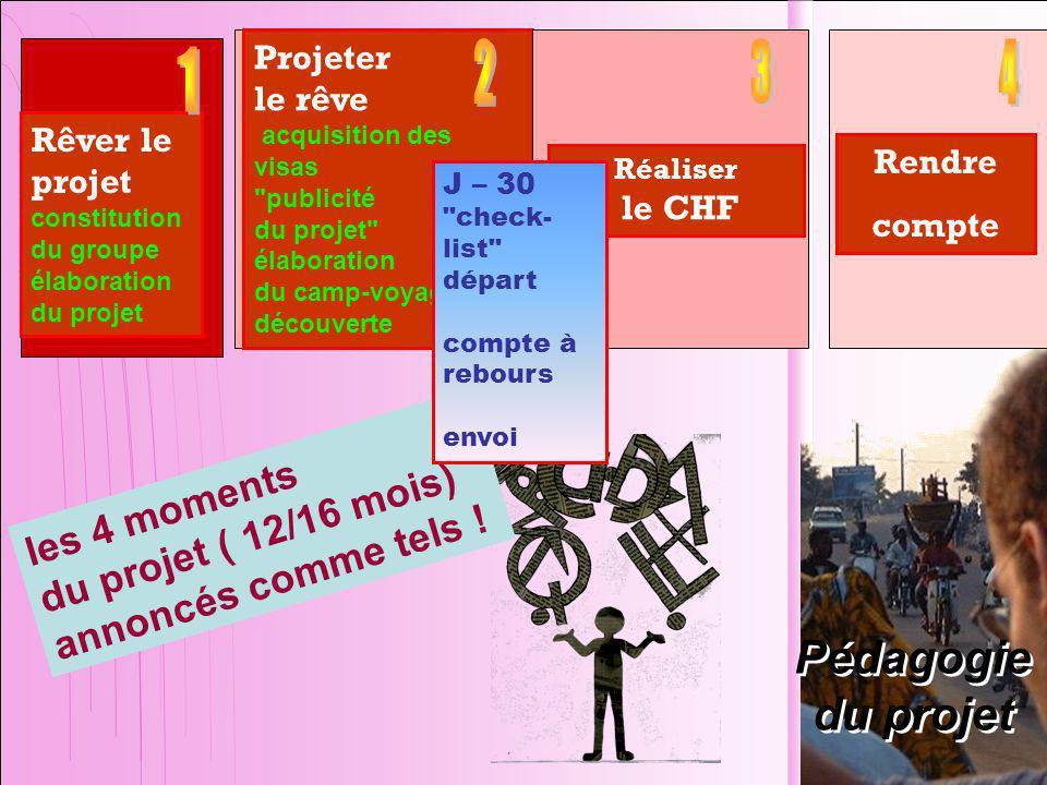 les 4 moments du projet ( 12/16 mois) annoncés comme tels .