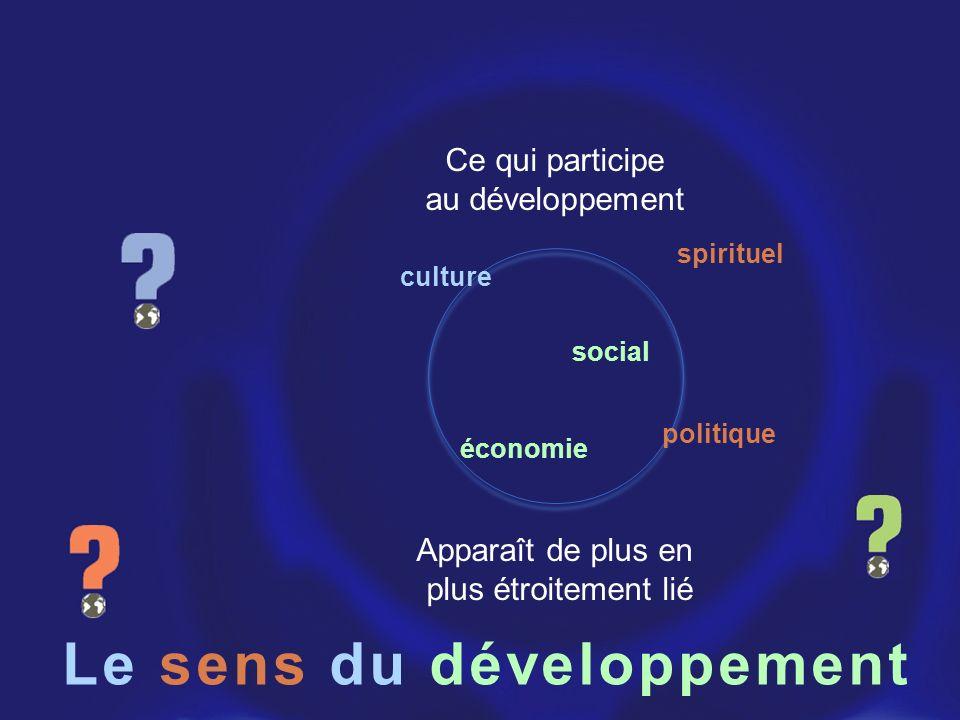 Ce qui participe au développement culture social économie spirituel politique Apparaît de plus en plus étroitement lié Le sens du développement
