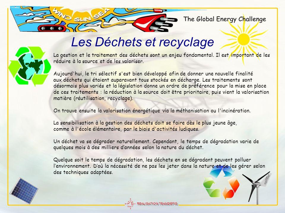 REALISATION TEAMDEFIS Les Déchets et recyclage La gestion et le traitement des déchets sont un enjeu fondamental. Il est important de les réduire à la