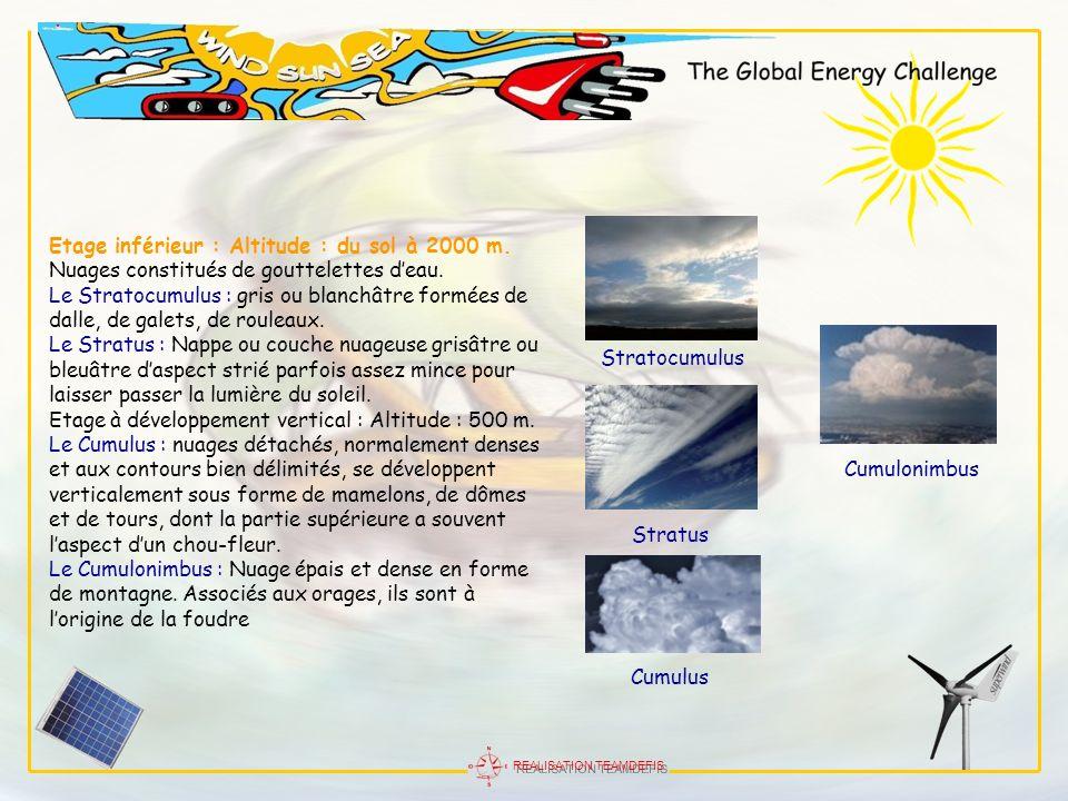 REALISATION TEAMDEFIS Etage inférieur : Altitude : du sol à 2000 m. Nuages constitués de gouttelettes deau. Le Stratocumulus : gris ou blanchâtre form