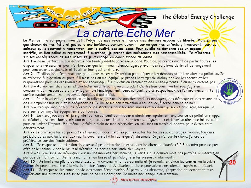 REALISATION TEAMDEFIS 20 La charte Echo Mer La Mer est ma compagne, mon défi, lobjet de mes rêves et lun de mes derniers espaces de liberté. Mais je s