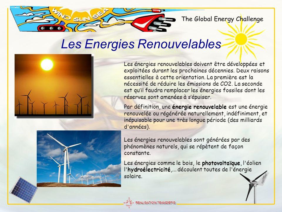 REALISATION TEAMDEFIS Les Energies Renouvelables Les énergies renouvelables doivent être développées et exploitées durant les prochaines décennies. De