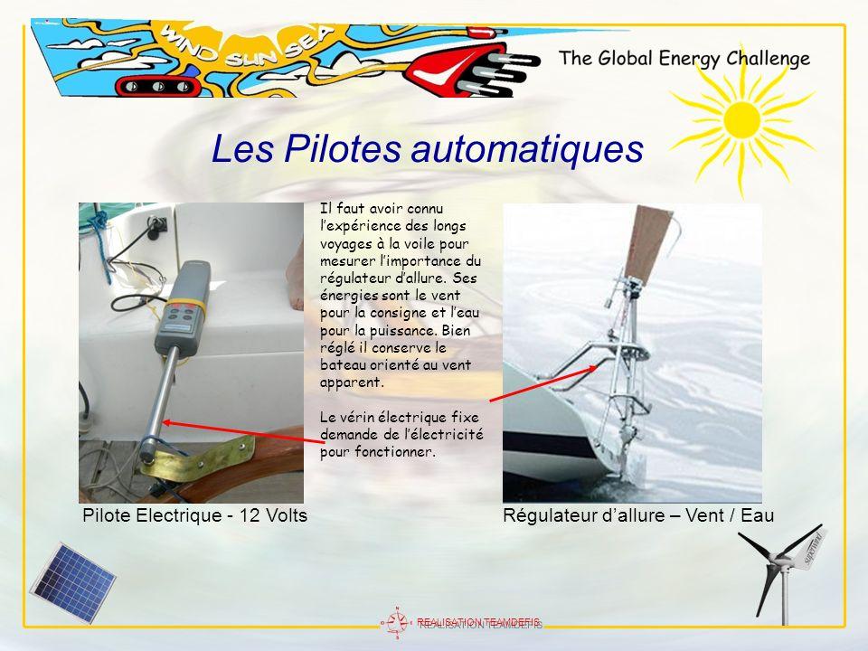 REALISATION TEAMDEFIS Lénergie à bord A bord pas de moteur, seulement des énergie renouvelable pour fournir lélectricité.