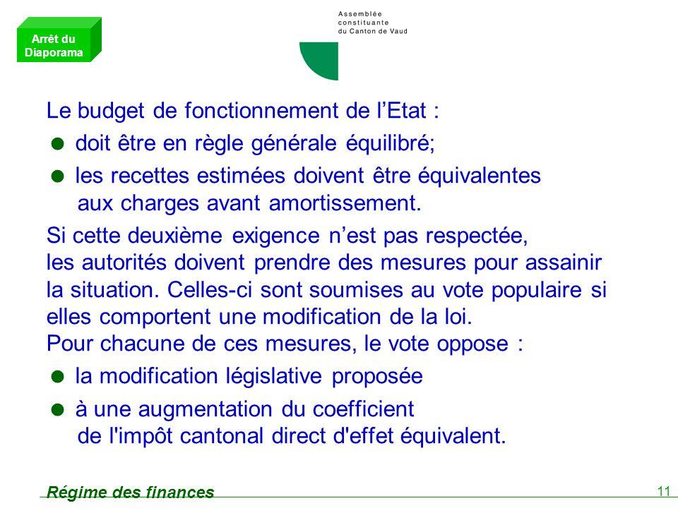 11 Régime des finances Le budget de fonctionnement de lEtat : doit être en règle générale équilibré; les recettes estimées doivent être équivalentes aux charges avant amortissement.