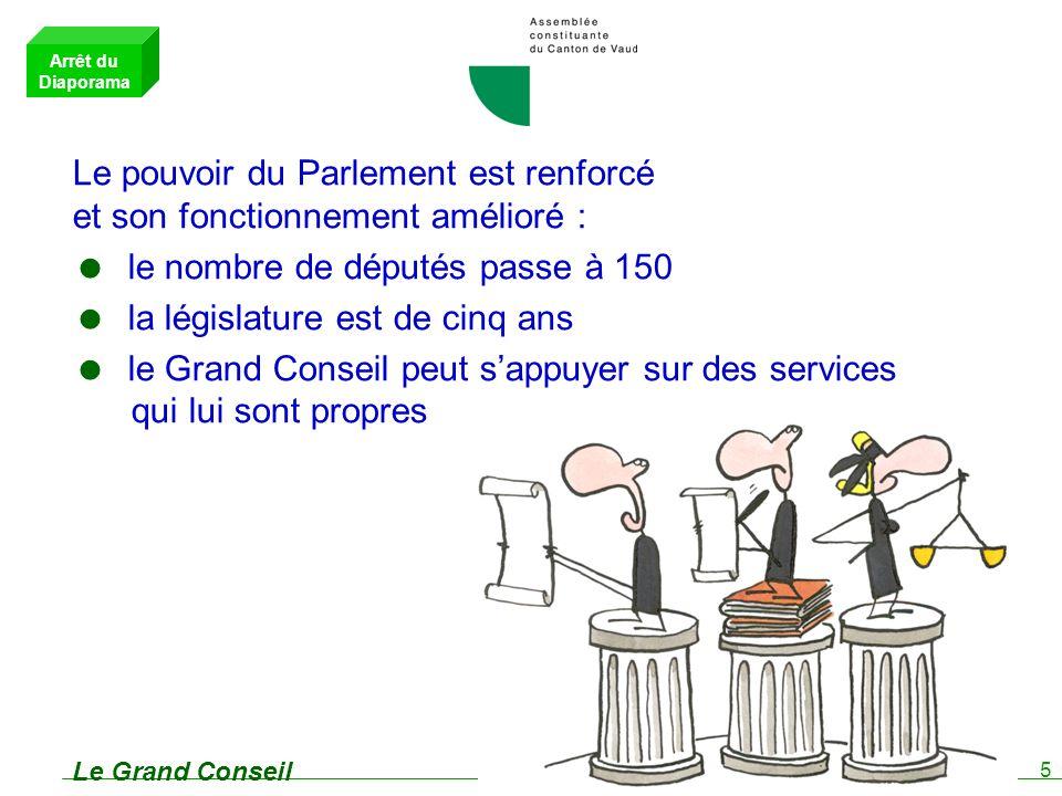 5 Le Grand Conseil Le pouvoir du Parlement est renforcé et son fonctionnement amélioré : le nombre de députés passe à 150 la législature est de cinq ans le Grand Conseil peut sappuyer sur des services qui lui sont propres Arrêt du Diaporama