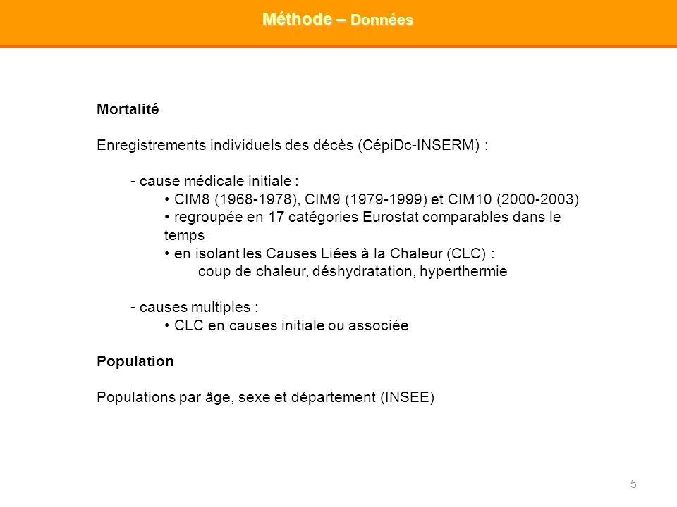 5 Méthode – Données Mortalité Enregistrements individuels des décès (CépiDc-INSERM) : - cause médicale initiale : CIM8 (1968-1978), CIM9 (1979-1999) e