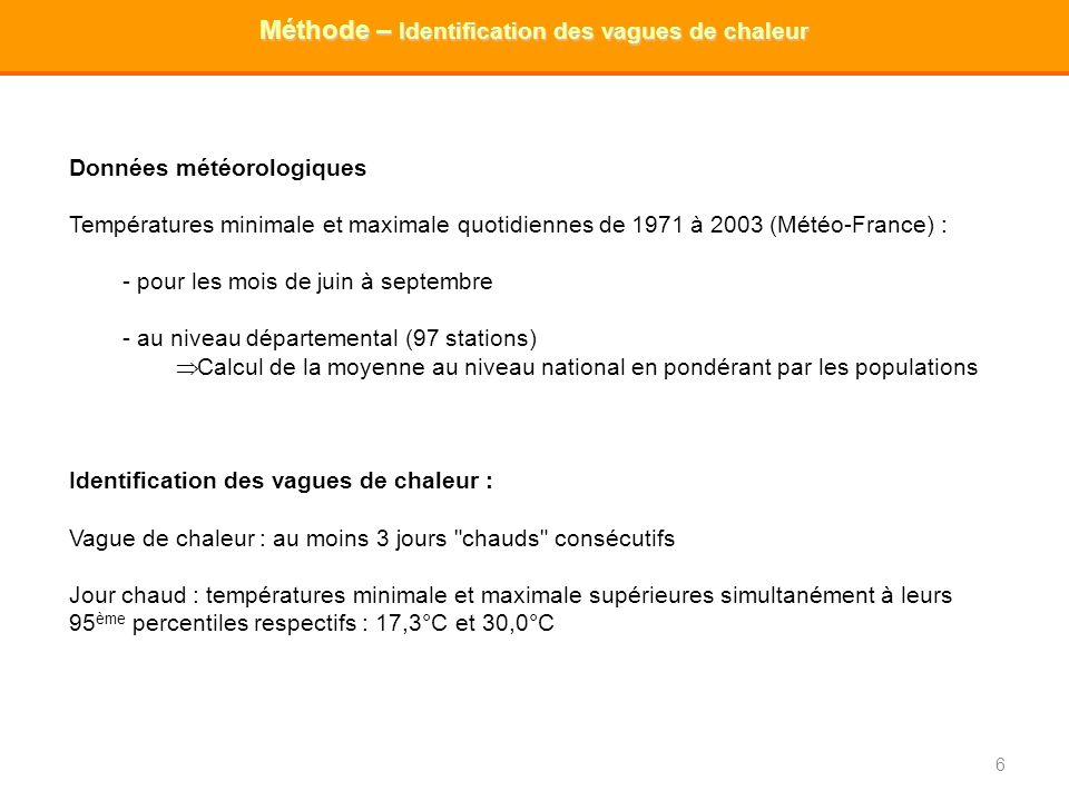 6 Méthode – Identification des vagues de chaleur Données météorologiques Températures minimale et maximale quotidiennes de 1971 à 2003 (Météo-France)