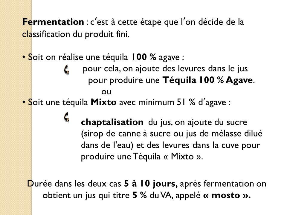 Durée dans les deux cas 5 à 10 jours, après fermentation on obtient un jus qui titre 5 % du VA, appelé « mosto ». Fermentation Fermentation : cest à c