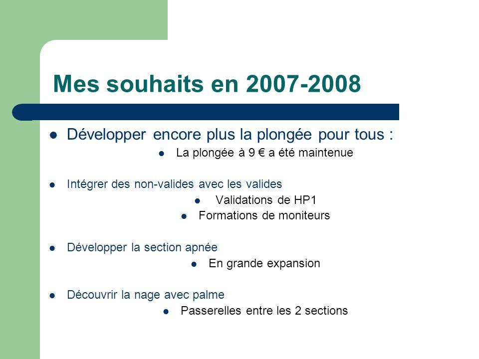 Mes souhaits en 2007-2008 Développer encore plus la plongée pour tous : La plongée à 9 a été maintenue Intégrer des non-valides avec les valides Valid