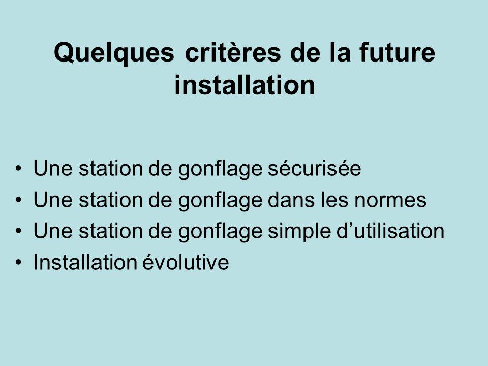 Quelques critères de la future installation Une station de gonflage sécurisée Une station de gonflage dans les normes Une station de gonflage simple d