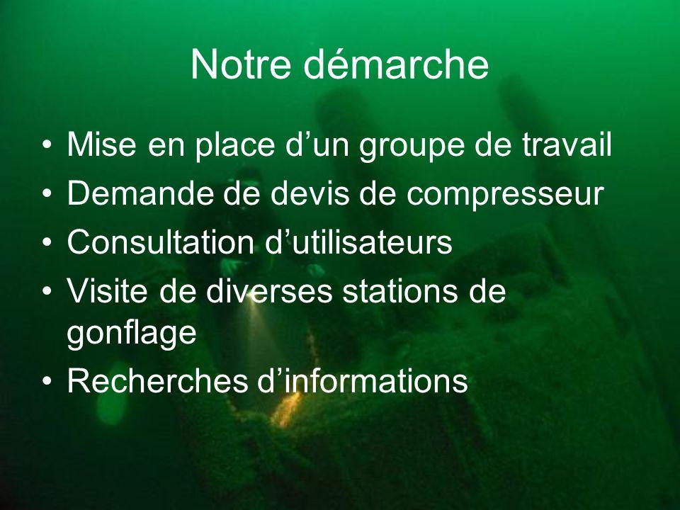 Notre démarche Mise en place dun groupe de travail Demande de devis de compresseur Consultation dutilisateurs Visite de diverses stations de gonflage