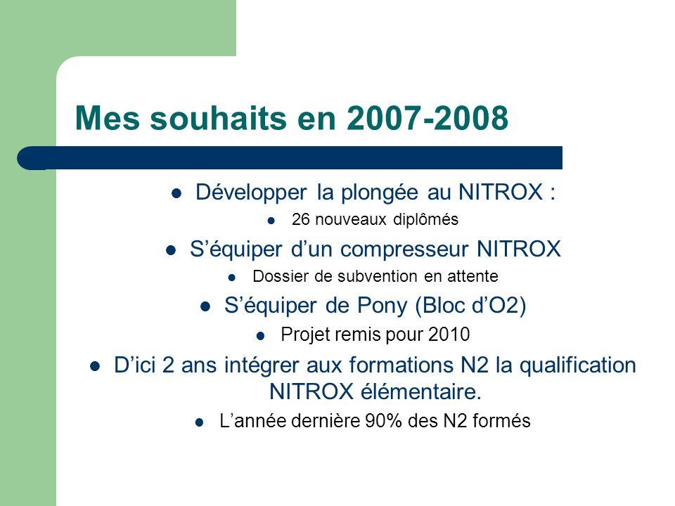 Mes souhaits en 2007-2008 Développer la plongée au NITROX : 26 nouveaux diplômés Séquiper dun compresseur NITROX Dossier de subvention en attente Séqu