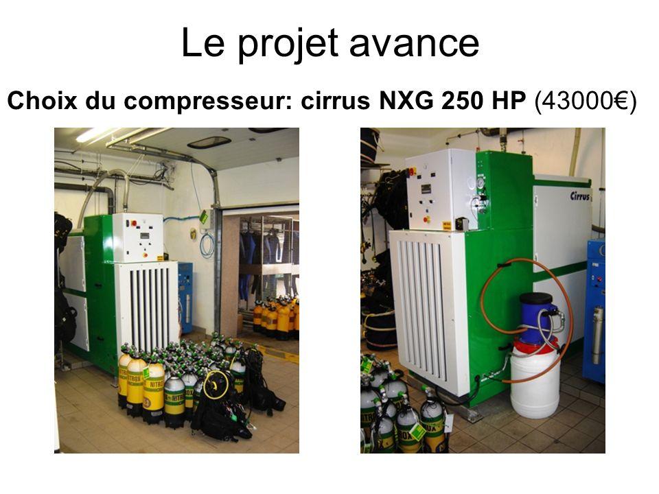 Le projet avance Choix du compresseur: cirrus NXG 250 HP (43000)