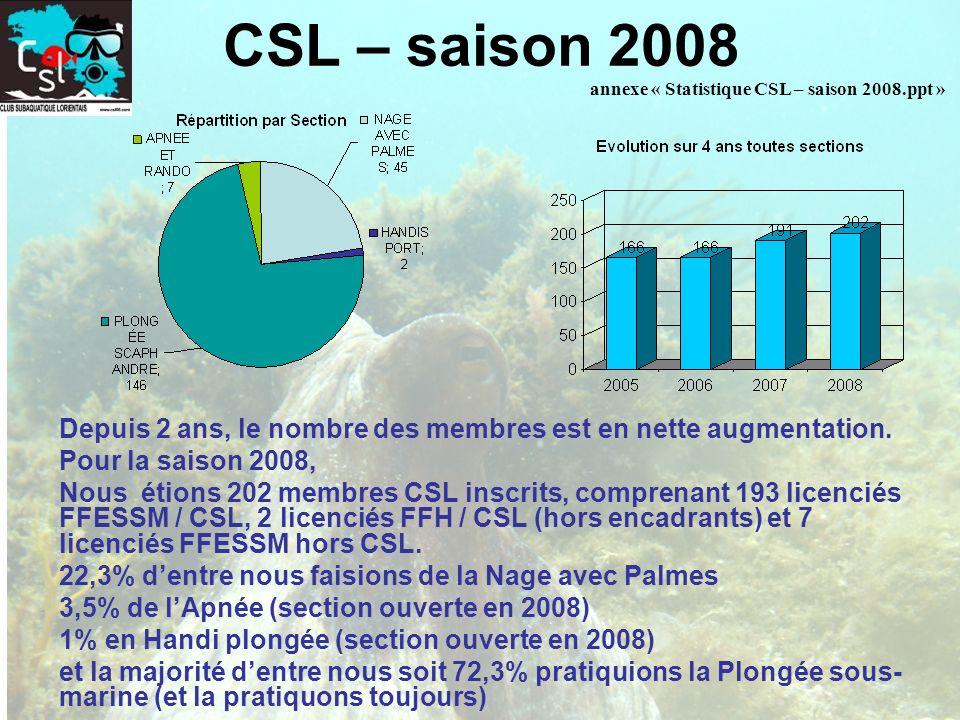 CSL – saison 2008 Depuis 2 ans, le nombre des membres est en nette augmentation. Pour la saison 2008, Nous étions 202 membres CSL inscrits, comprenant
