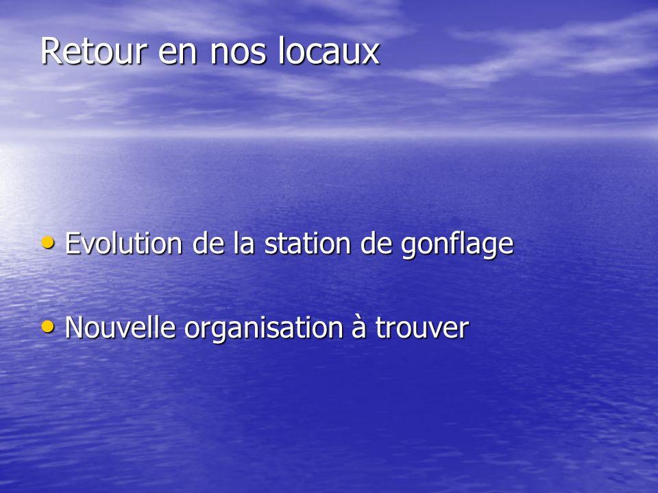 Retour en nos locaux Evolution de la station de gonflage Evolution de la station de gonflage Nouvelle organisation à trouver Nouvelle organisation à t