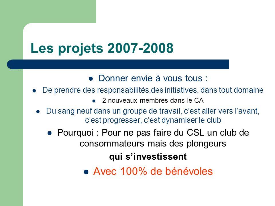 Les projets 2007-2008 Donner envie à vous tous : De prendre des responsabilités,des initiatives, dans tout domaine 2 nouveaux membres dans le CA Du sa