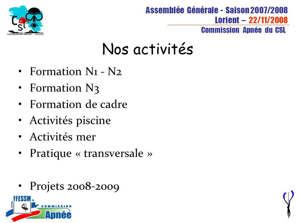 Assemblée Générale - Saison 2007/2008 Lorient – 22/11/2008 Commission Apnée du CSL Nos activités Formation N1 - N2 Formation N3 Formation de cadre Act