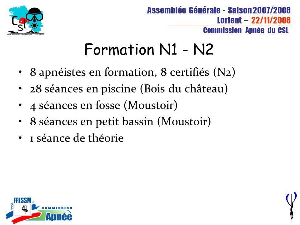Assemblée Générale - Saison 2007/2008 Lorient – 22/11/2008 Commission Apnée du CSL Formation N1 - N2 8 apnéistes en formation, 8 certifiés (N2) 28 séa