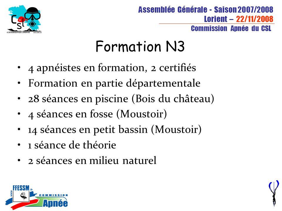 Assemblée Générale - Saison 2007/2008 Lorient – 22/11/2008 Commission Apnée du CSL Formation N3 4 apnéistes en formation, 2 certifiés Formation en par