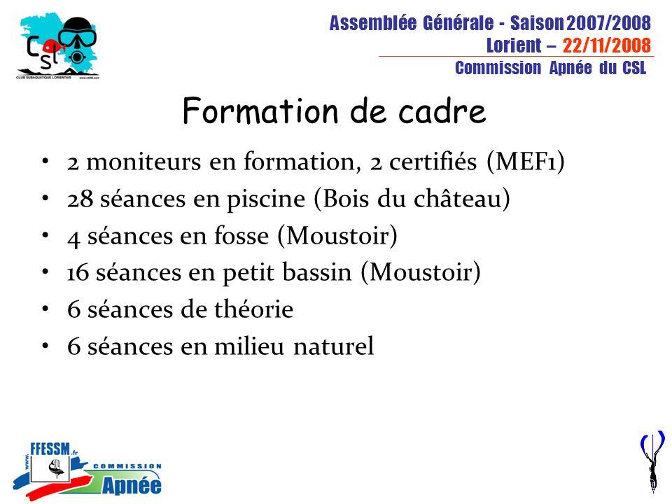 Assemblée Générale - Saison 2007/2008 Lorient – 22/11/2008 Commission Apnée du CSL Formation de cadre 2 moniteurs en formation, 2 certifiés (MEF1) 28