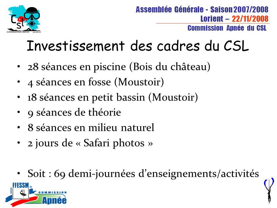 Assemblée Générale - Saison 2007/2008 Lorient – 22/11/2008 Commission Apnée du CSL Investissement des cadres du CSL 28 séances en piscine (Bois du châ