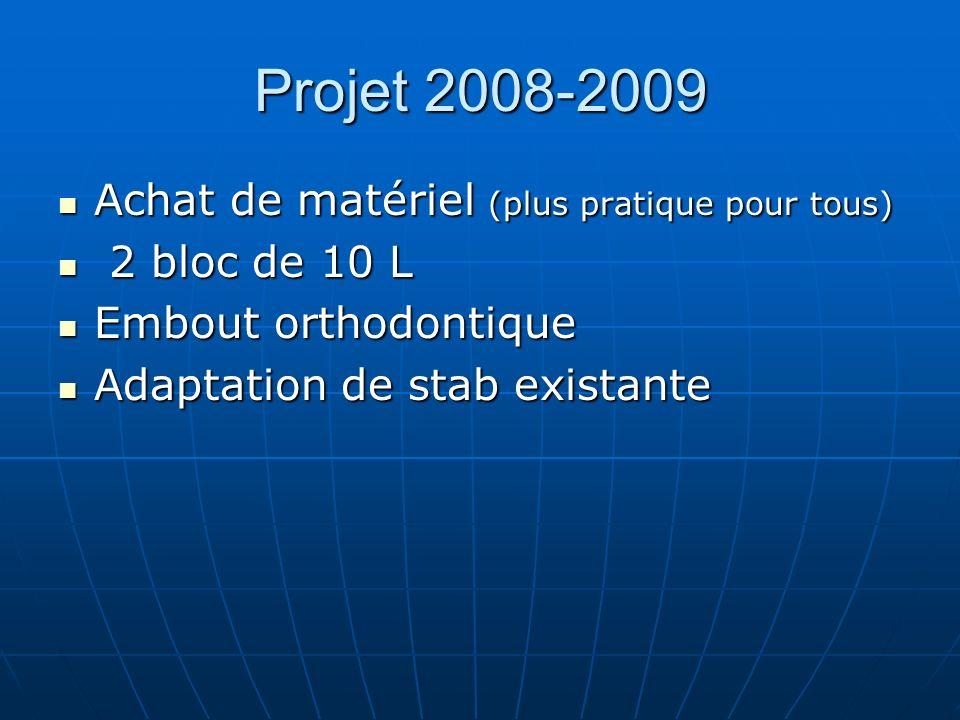Projet 2008-2009 Achat de matériel (plus pratique pour tous) Achat de matériel (plus pratique pour tous) 2 bloc de 10 L 2 bloc de 10 L Embout orthodon