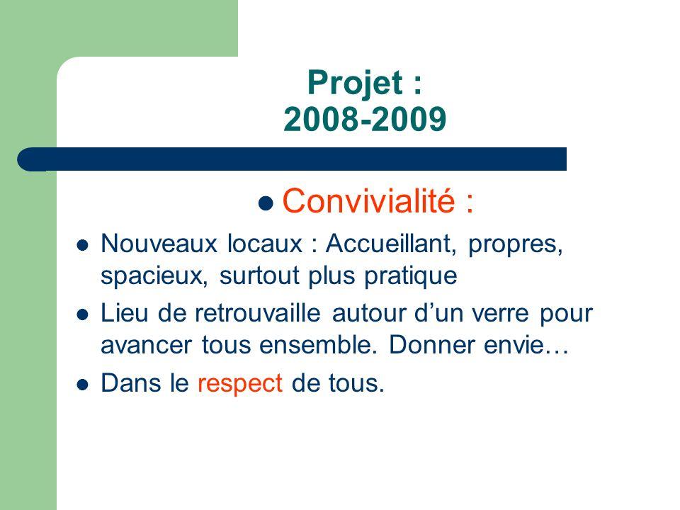 Projet : 2008-2009 Convivialité : Nouveaux locaux : Accueillant, propres, spacieux, surtout plus pratique Lieu de retrouvaille autour dun verre pour a