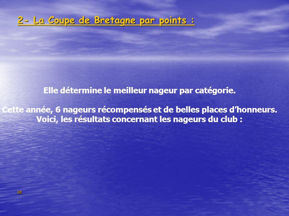 98 2- La Coupe de Bretagne par points : 98 Elle détermine le meilleur nageur par catégorie. Cette année, 6 nageurs récompensés et de belles places dho