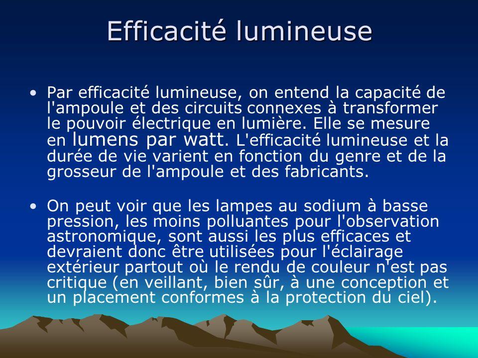 Efficacité lumineuse Par efficacité lumineuse, on entend la capacité de l'ampoule et des circuits connexes à transformer le pouvoir électrique en lumi