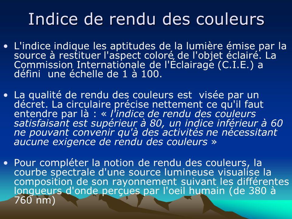 Indice de rendu des couleurs L'indice indique les aptitudes de la lumière émise par la source à restituer l'aspect coloré de l'objet éclairé. La Commi