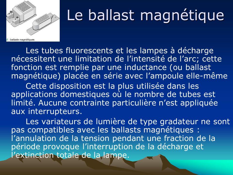 Le ballast magnétique Les tubes fluorescents et les lampes à décharge nécessitent une limitation de lintensité de larc; cette fonction est remplie par