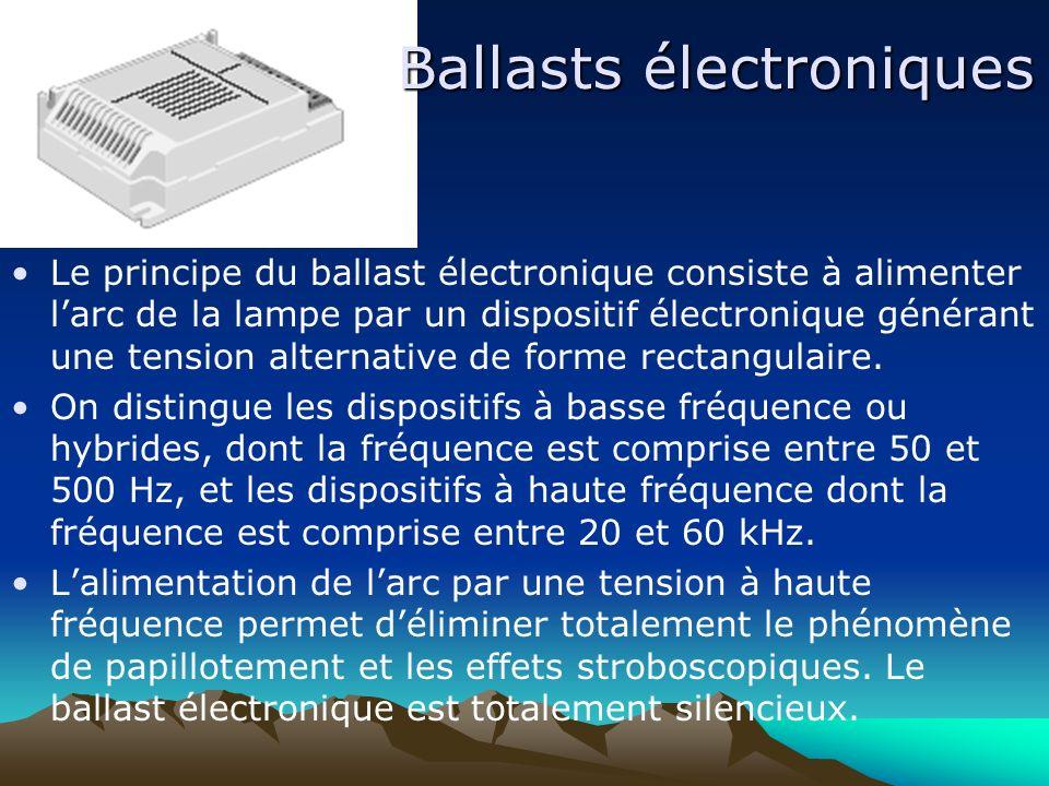 Ballasts électroniques Le principe du ballast électronique consiste à alimenter larc de la lampe par un dispositif électronique générant une tension a