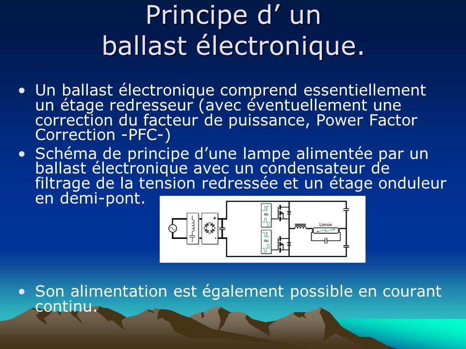 Principe d un ballast électronique. Un ballast électronique comprend essentiellement un étage redresseur (avec éventuellement une correction du facteu