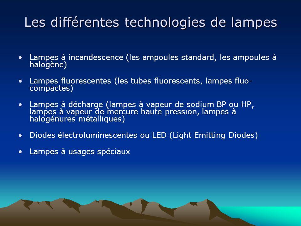 Les différentes technologies de lampes Lampes à incandescence (les ampoules standard, les ampoules à halogène) Lampes fluorescentes (les tubes fluores