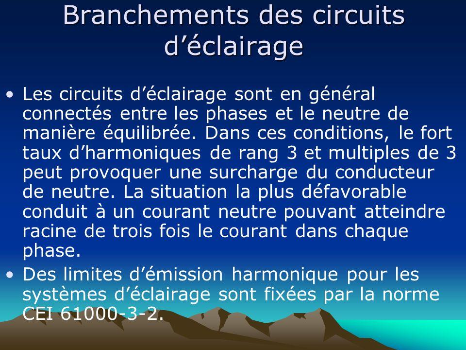 Branchements des circuits déclairage Les circuits déclairage sont en général connectés entre les phases et le neutre de manière équilibrée. Dans ces c