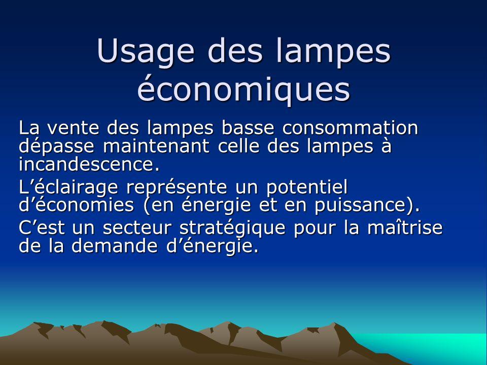 Usage des lampes économiques La vente des lampes basse consommation dépasse maintenant celle des lampes à incandescence. Léclairage représente un pote