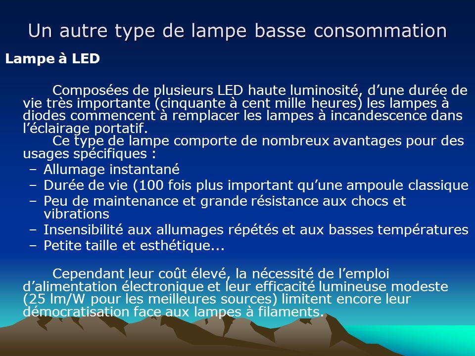 Un autre type de lampe basse consommation Lampe à LED Composées de plusieurs LED haute luminosité, dune durée de vie très importante (cinquante à cent