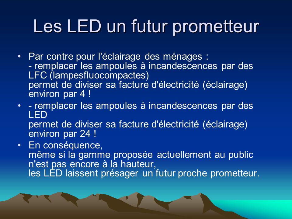 Les LED un futur prometteur Par contre pour l'éclairage des ménages : - remplacer les ampoules à incandescences par des LFC (lampesfluocompactes) perm
