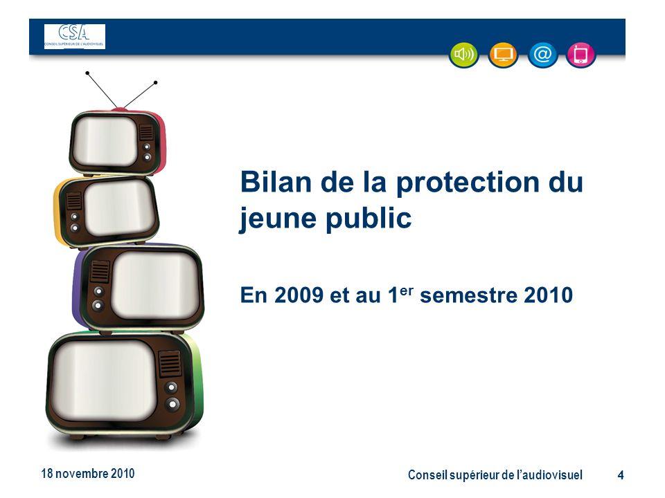 Conseil supérieur de laudiovisuel4 Bilan de la protection du jeune public En 2009 et au 1 er semestre 2010 18 novembre 2010
